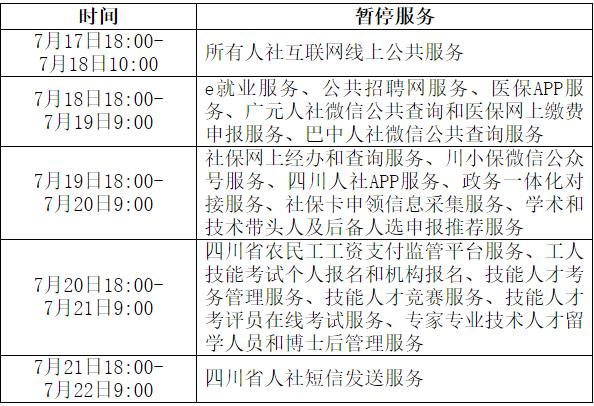 getInterUrl?uicrIvZQ=206bb313f5119977257ab88359c7b579 - Due to the relocation of the computer room, some online public services of the Sichuan Provincial People's Society will be suspended