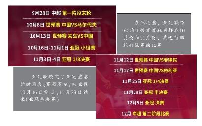 """getInterUrl?uicrIvZQ=2c875d8353d6f0d1a711e475a5d353bd - The second stage of the Super League will not start earlier than December 12, Kunming outside Nanning Changsha joins the""""competition"""""""