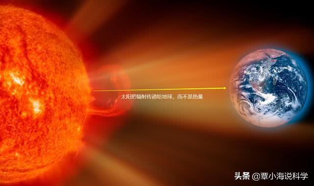 getInterUrl?uicrIvZQ=473e7a482fe6667da934996281c22bd0 - The sun can transfer heat to the earth, why is the space between the sun and the earth cold?