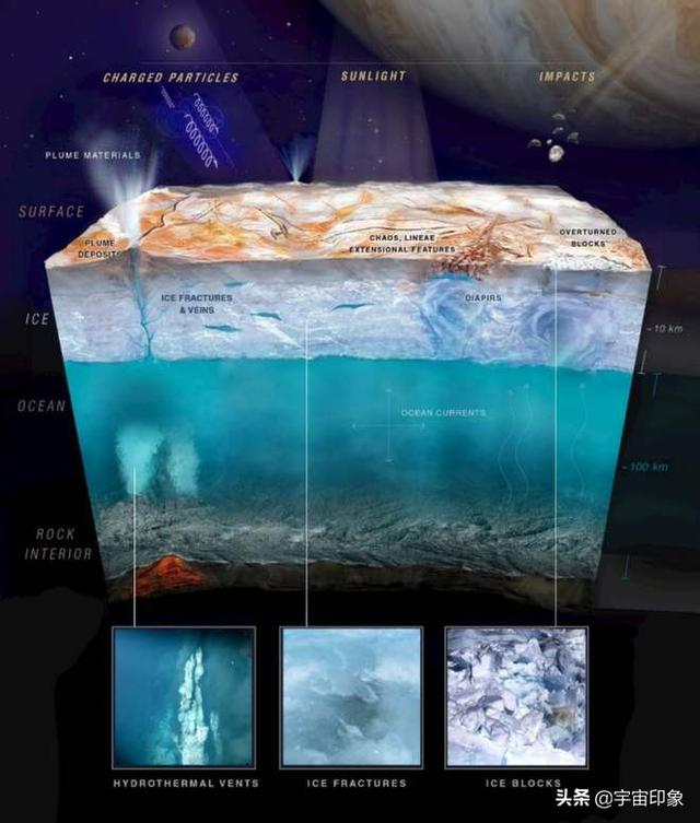 getInterUrl?uicrIvZQ=701729662ad73f2a1cb37f18b83c3795 - The total water storage is more than the five oceans of the earth! If it is all thawed, it can be filled with a third of the moon
