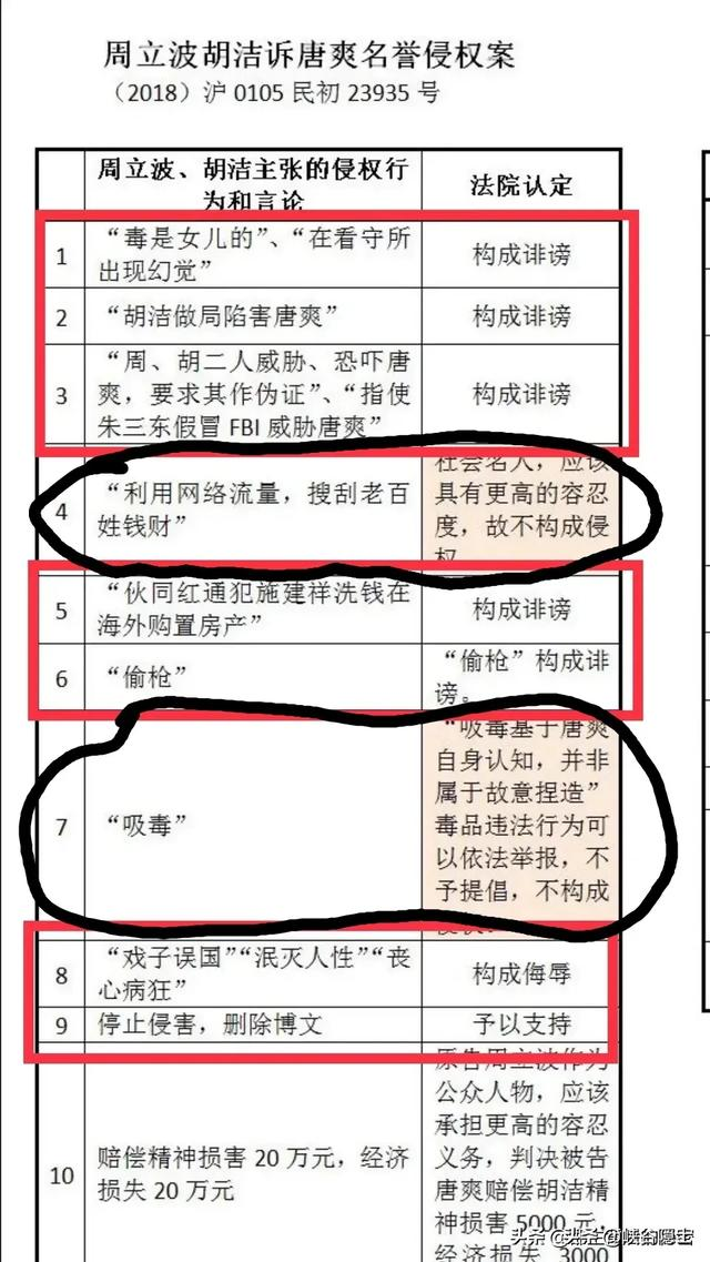 getInterUrl?uicrIvZQ=e337386ff341758ebc435b08ebb396e9 - One wants to take drugs Can't stop  A group of people want to take drugs Can't stop  The issue is Do they really not understand the law?  After reading Zhou Libo You can know What is death!  I don't think they are shameless I think this is a group People with shameless personality to moral bottom line!  and Rogue Nobody anymore  only Only Surviving Zhou Libo! ! !