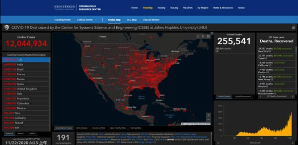 getInterUrl?uicrIvZQ=14af92fdb7d4842e4cd98a6431092f65 - There are 185,109 new cases in the United States, with a total of 12044934 cases