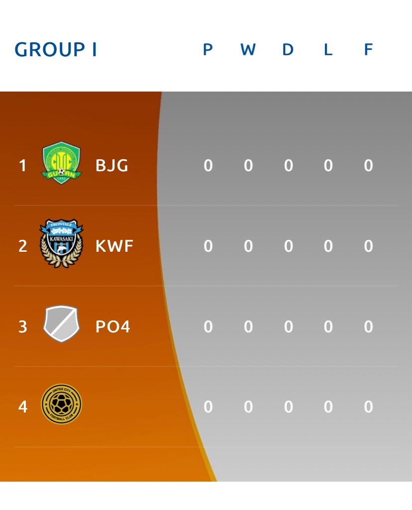 The latest AFC schedule has no Shandong Taishan, Beijing Guoan directly enters the race
