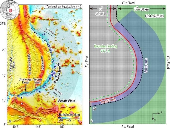 New progress has been made in the study of three-dimensional deformation of the subducting lithosphere in the Mariana Trench