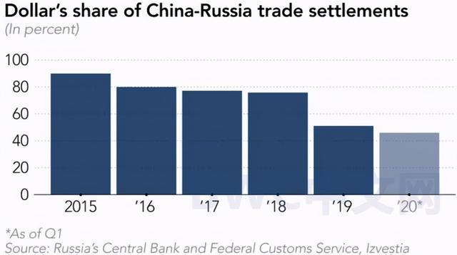 getInterUrl?uicrIvZQ=5dcf1292cde041249d96a156eaf651a0 - Russia may clear its US debts and ship cash to China. After it is willing to provide 1.68 million hectares of land, there is progress
