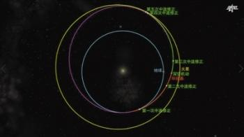 getInterUrl?uicrIvZQ=740219a974c6ffa06a14a9d45a26661a - Tianwen-1 completed the third midway correction of orbit