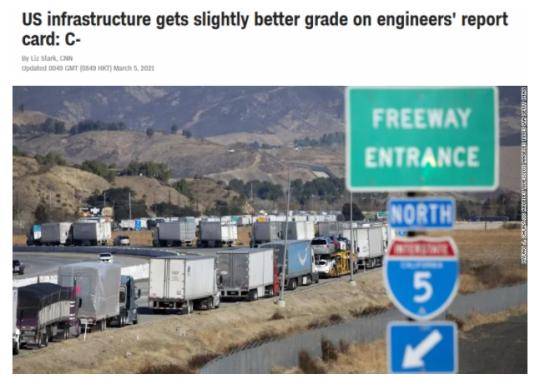 """The U.S. infrastructure level was rated as """"failed"""". This is the highest score in 20 years"""