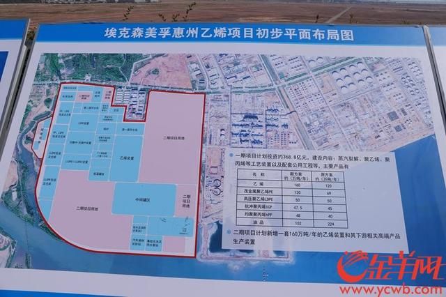 getInterUrl?uicrIvZQ=ad54a74222b1d40a3719279aec08b0bf - Major projects have successively settled in Huizhou! What made them choose here?