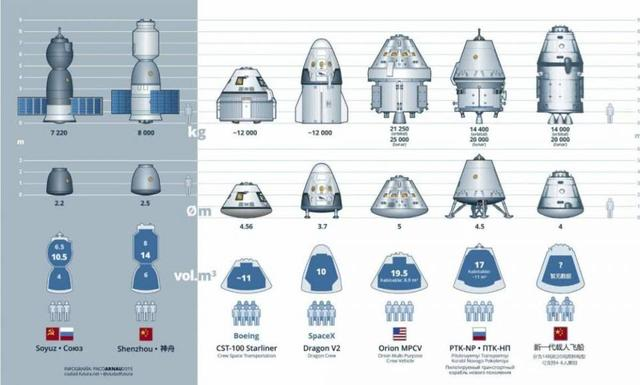getInterUrl?uicrIvZQ=c57ed88e7d1edfbbaaaccd8560425961 - China's manned landing on the moon is adjusted, and the 921 rocket becomes the main force, which may achieve its goal before the United States