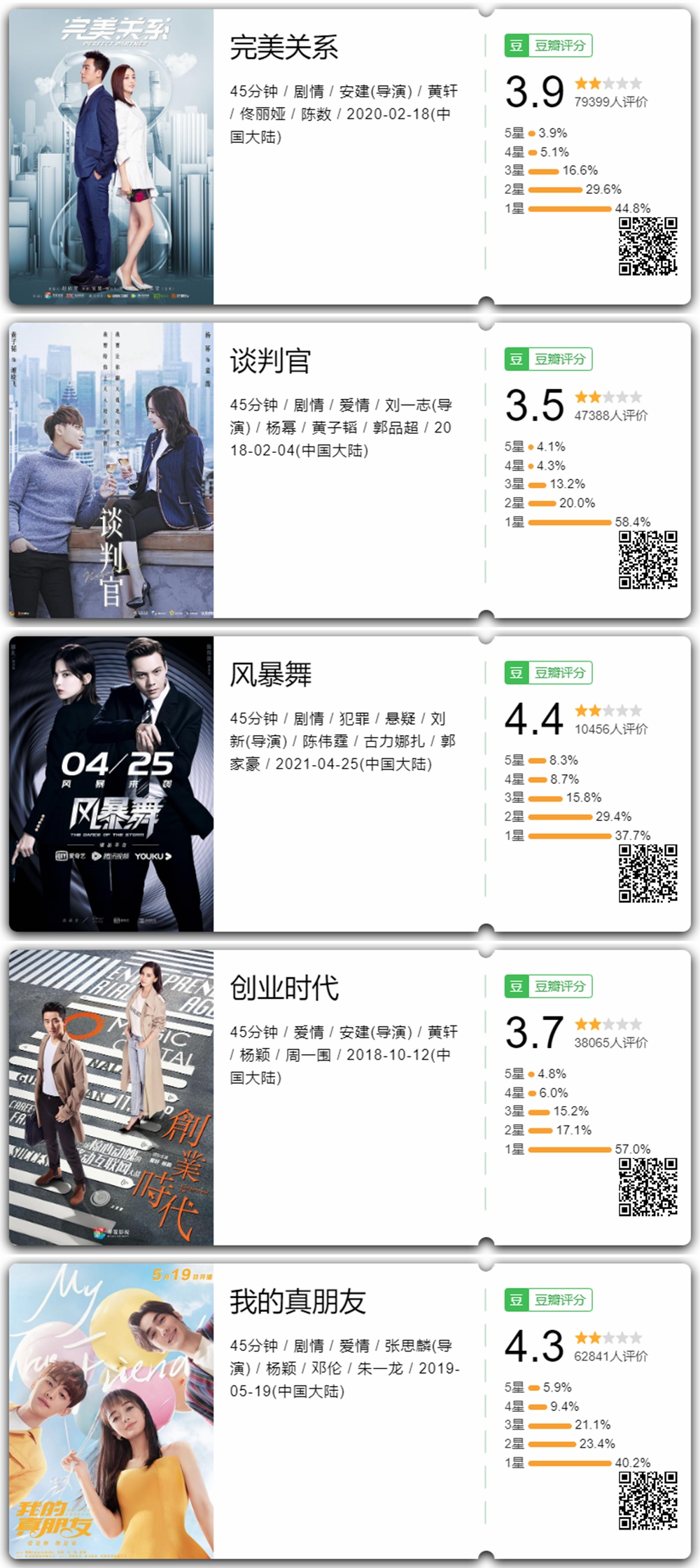 """Watching the drama got """"dramatic anger syndrome"""", is there no solution to the """"suspension"""" of domestic dramas?(9)"""