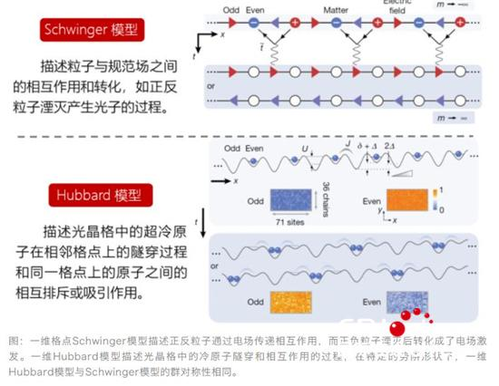 getInterUrl?uicrIvZQ=ffd5e3011fb8f34d728d6a26b1c182c3 - Significant breakthroughs have been made in large-scale quantum computing and simulation research of the Science and Technology of China
